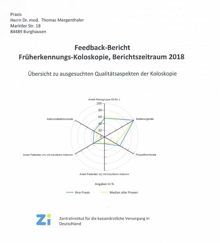 Bericht des ZI zur Früherkennungs-Koloskopie 2020